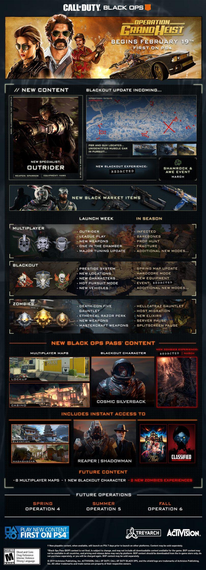 Black Ops 4_Calendar Roadmap